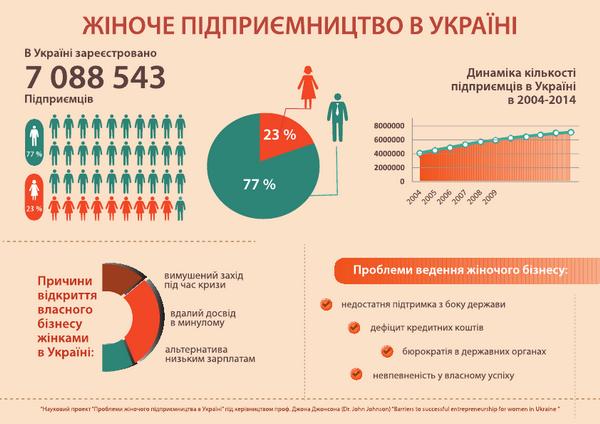 BusWomen1_ukr1-1_1
