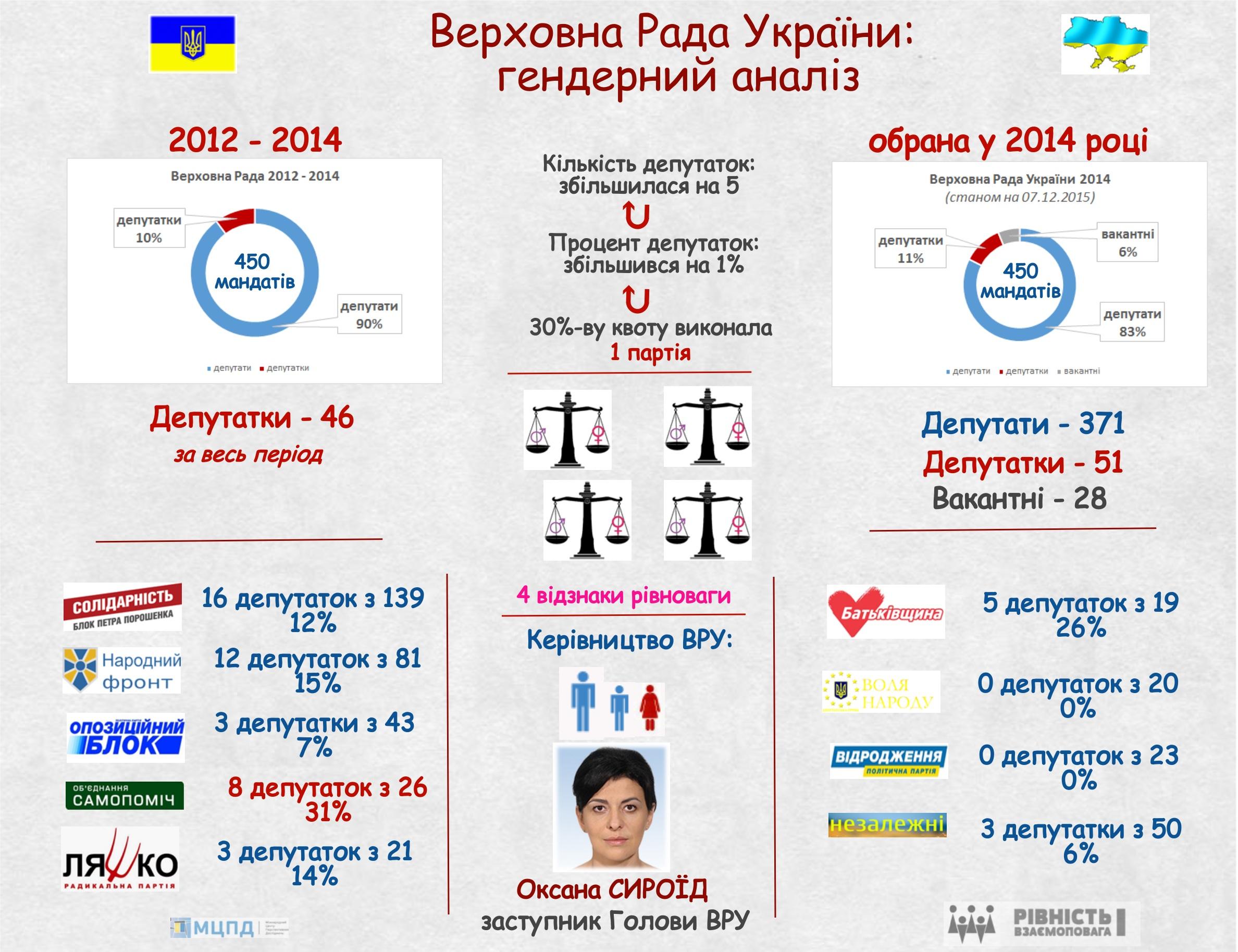parliamentofukraine